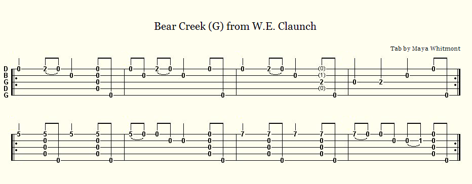 Banjo u00bb Banjo Tablature For Cripple Creek - Music Sheets, Tablature, Chords and Lyrics